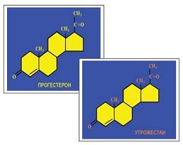 Рисунок 1: Утрожестан<SUP>®</SUP> – натуральный прогестерон.