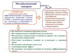 Рисунок 2: Применение препарата натурального прогестерона (Утрожестан) у женщин с метаболическим синдромом.