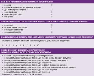 Приложение 2. Шкала клинических критериев выраженности нДСТ, модифицированная С.Н. Буяновой и Т.Ю. Смольновой (1999 г.).